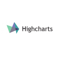 Highcharts JS